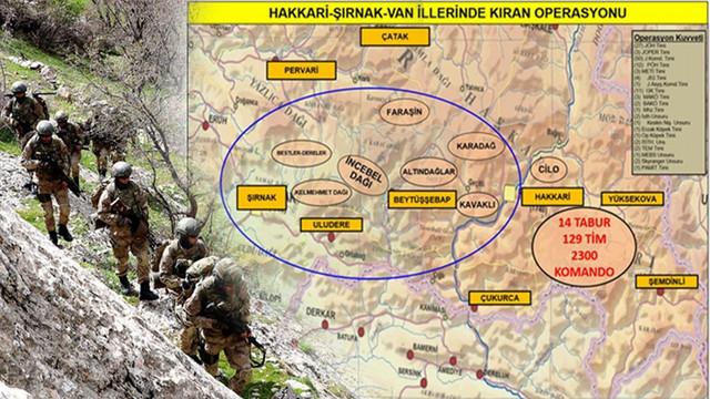 Terör Örgütü PKK'ya 'Kıran Operasyonu' darbesi!